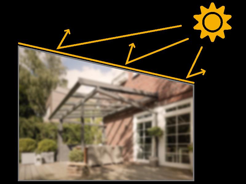 Verglasung eines Wintergartens mit Sonnenschutzglas | Ratgeber SchulzeBraak